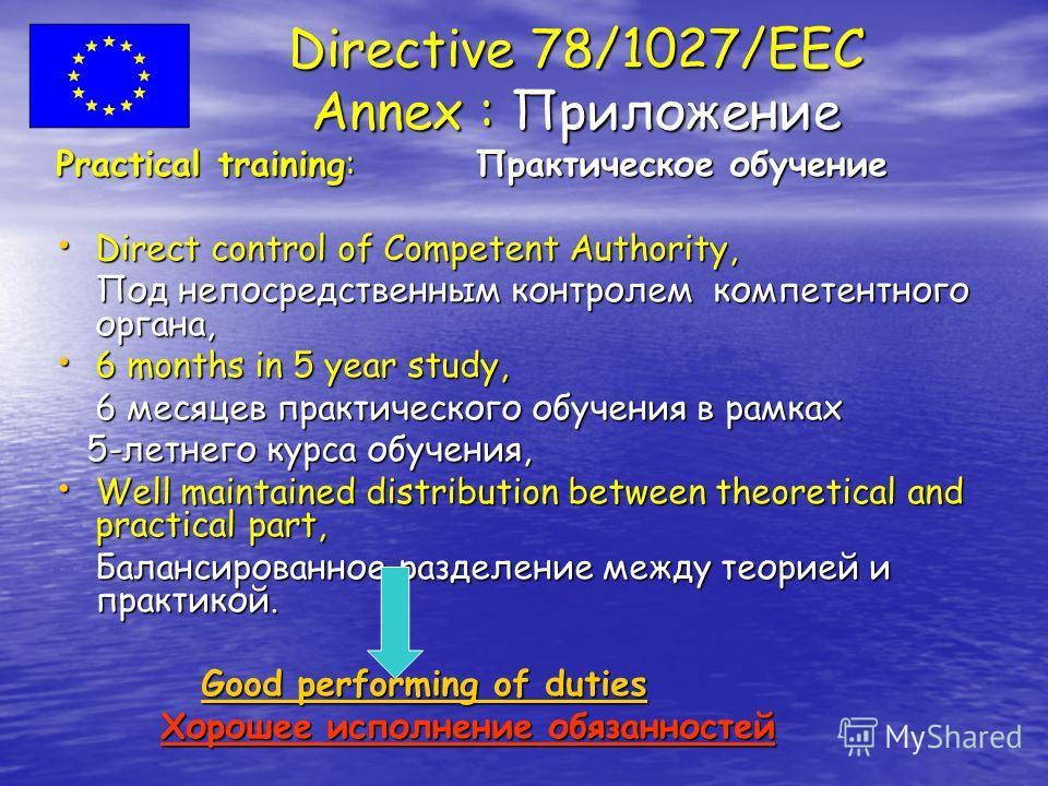 Directive 78/1027/EEC Annex : Приложение Practical training:Практическое обучение Direct control of Competent Authority, Direct control of Competent Authority, Под непосредственным контролем компетентного органа, Под непосредственным контролем компет