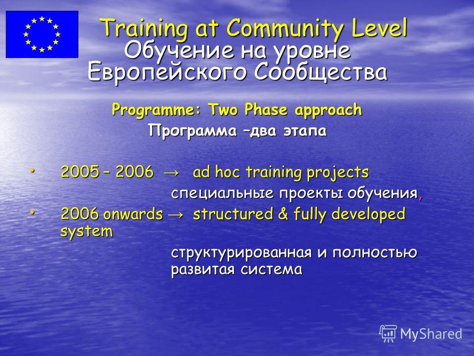 Training at Community Level Обучение на уровне Европейского Сообщества Training at Community Level Обучение на уровне Европейского Сообщества Programme: Two Phase approach Программа –два этапа 2005 – 2006 ad hoc training projects 2005 – 2006 ad hoc t