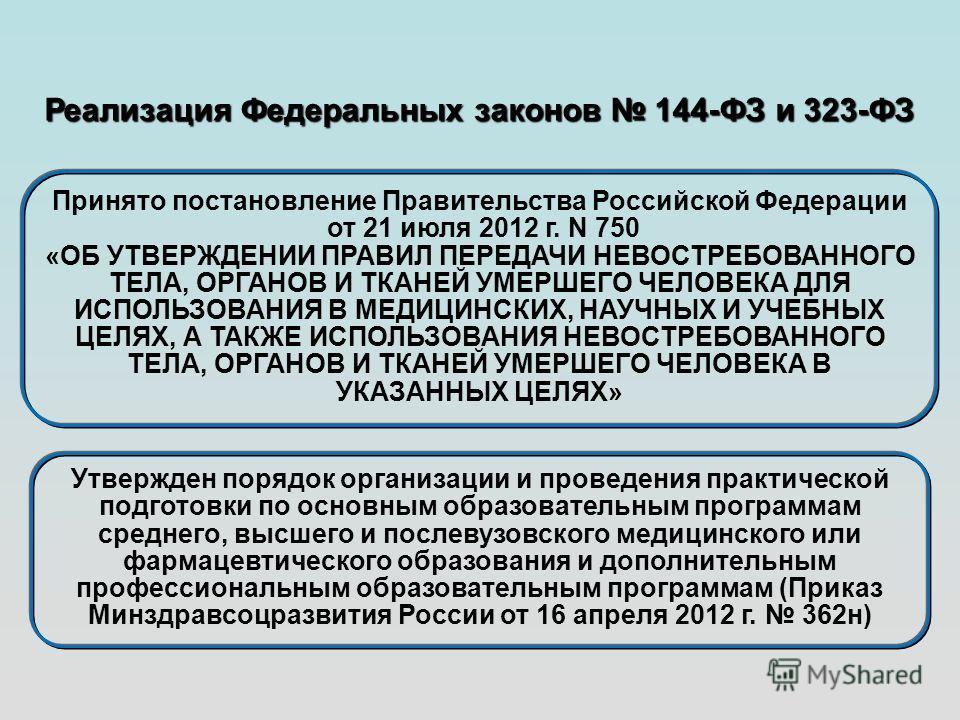 Реализация Федеральных законов 144-ФЗ и 323-ФЗ Принято постановление Правительства Российской Федерации от 21 июля 2012 г. N 750 «ОБ УТВЕРЖДЕНИИ ПРАВИЛ ПЕРЕДАЧИ НЕВОСТРЕБОВАННОГО ТЕЛА, ОРГАНОВ И ТКАНЕЙ УМЕРШЕГО ЧЕЛОВЕКА ДЛЯ ИСПОЛЬЗОВАНИЯ В МЕДИЦИНСКИ