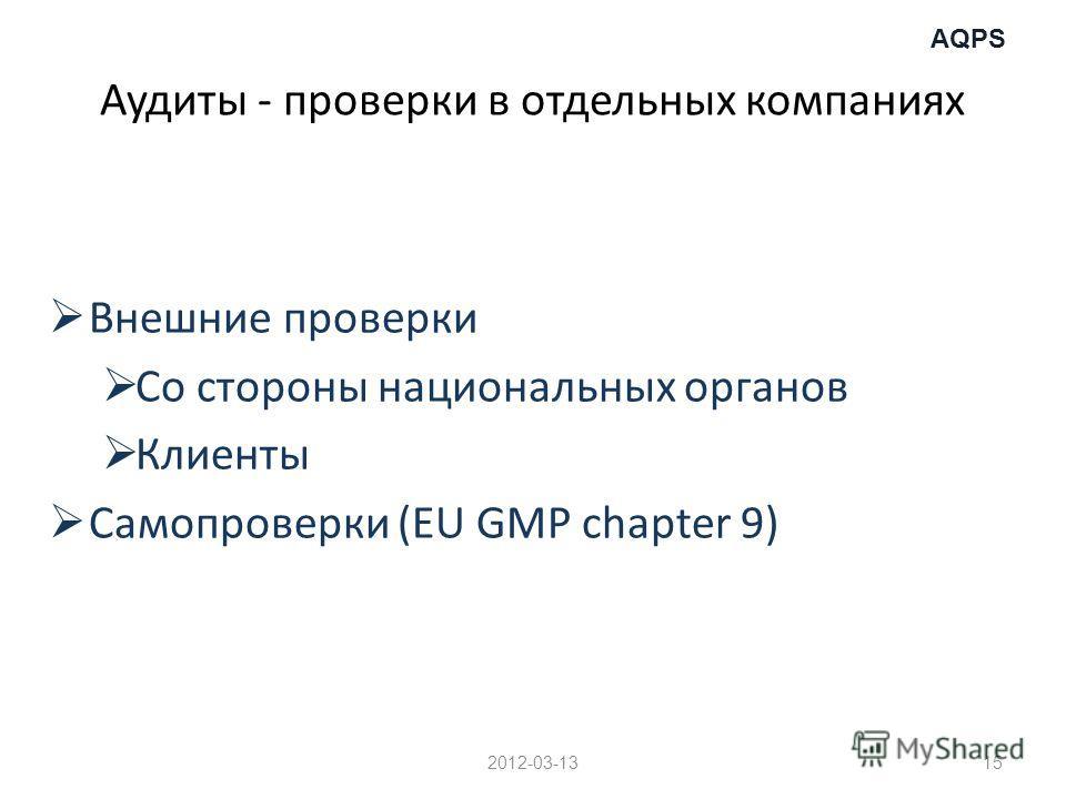AQPS Аудиты - проверки в отдельных компаниях Внешние проверки Со стороны национальных органов Клиенты Самопроверки (EU GMP chapter 9) 2012-03-1315