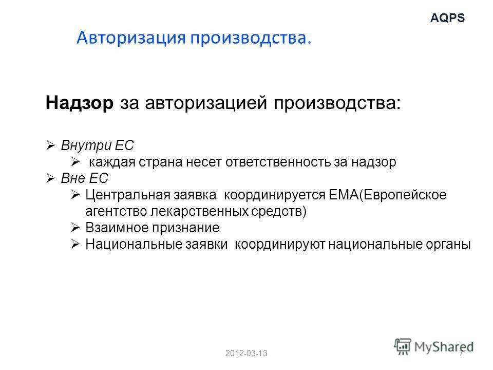 AQPS Авторизация производства. 2012-03-137 Надзор за авторизацией производства: Внутри ЕС каждая страна несет ответственность за надзор Вне ЕС Центральная заявка координируется EMA(Европейское агентство лекарственных средств) Взаимное признание Нацио