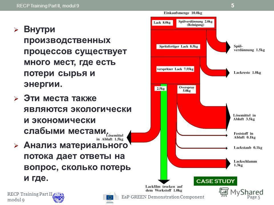 Page 4EaP GREEN Demonstration Component Анализ материального потока Sankey-diagramme RECP Training Part II, modul 9 4