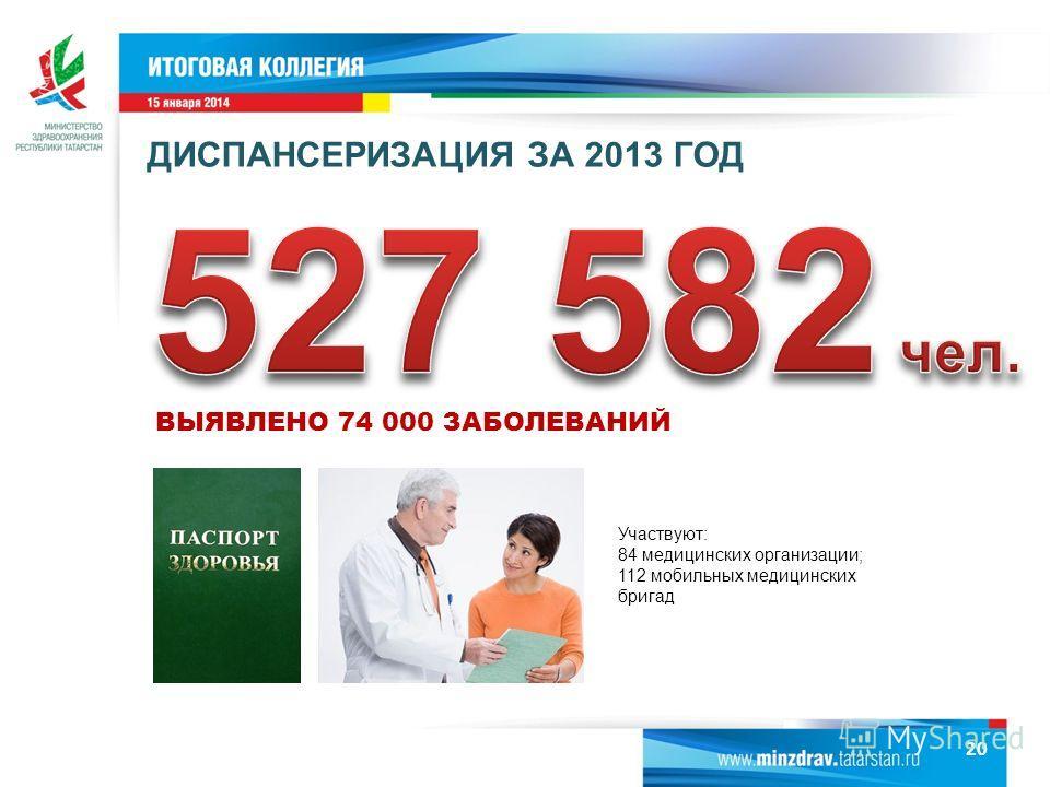 Участвуют: 84 медицинских организации; 112 мобильных медицинских бригад ВЫЯВЛЕНО 74 000 ЗАБОЛЕВАНИЙ ДИСПАНСЕРИЗАЦИЯ ЗА 2013 ГОД 20