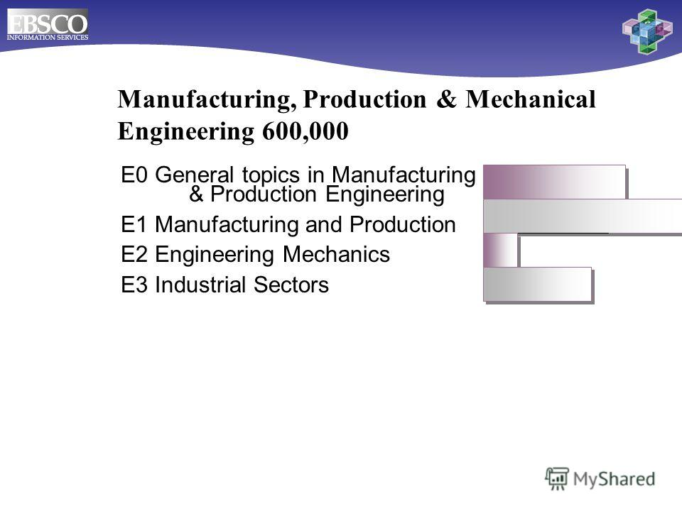 Manufacturing, Production & Mechanical Engineering 600,000 E0 General topics in Manufacturing & Production Engineering E1 Manufacturing and Production E2 Engineering Mechanics E3 Industrial Sectors