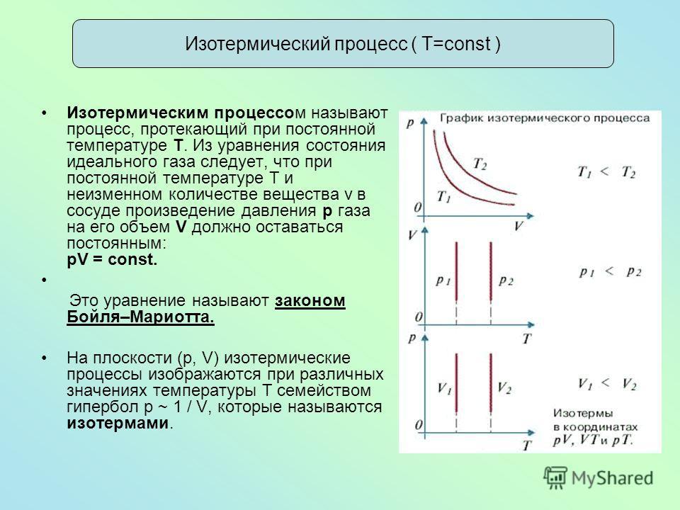Изотермическим процессом называют процесс, протекающий при постоянной температуре T. Из уравнения состояния идеального газа следует, что при постоянной температуре T и неизменном количестве вещества ν в сосуде произведение давления p газа на его объе
