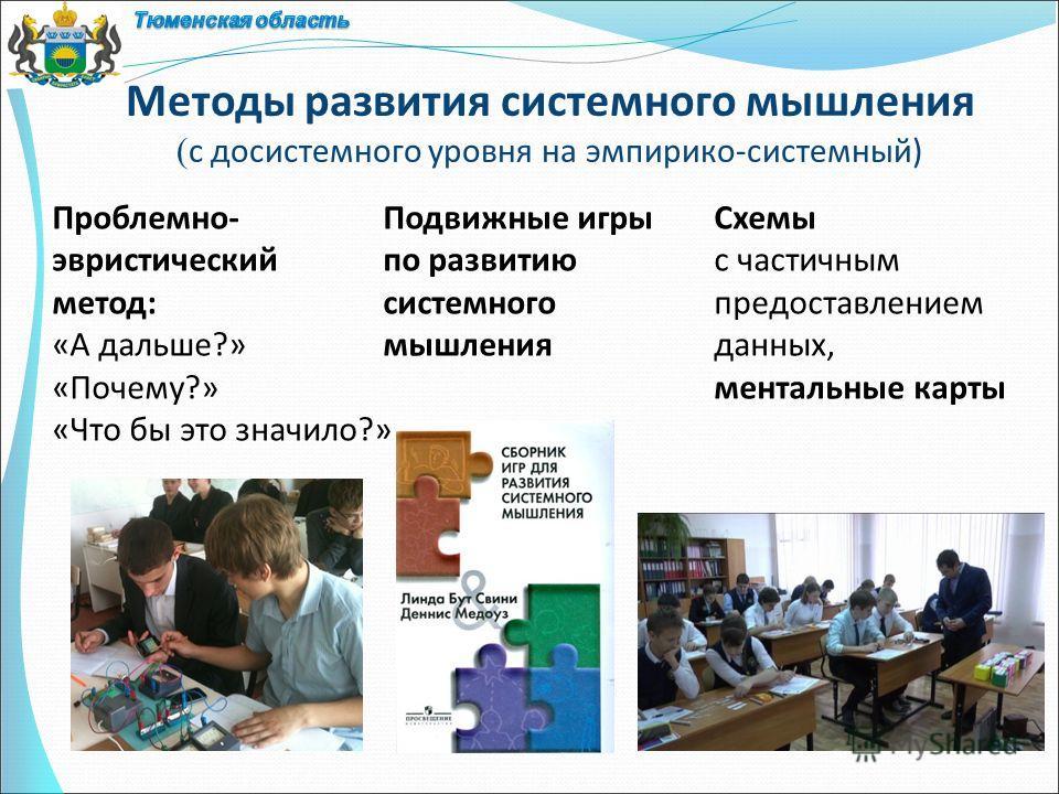 Методы развития системного мышления ( с досистемного уровня на эмпирико-системный) Проблемно- эвристический метод: «А дальше?» «Почему?» «Что бы это значило?» Схемы с частичным предоставлением данных, ментальные карты Подвижные игры по развитию систе