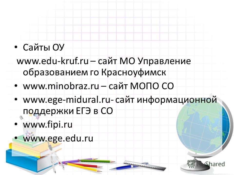 Сайты ОУ www.edu-kruf.ru – сайт МО Управление образованием го Красноуфимск www.minobraz.ru – сайт МОПО СО www.ege-midural.ru- сайт информационной поддержки ЕГЭ в СО www.fipi.ru www.ege.edu.ru