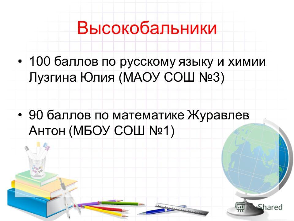 Высокобальники 100 баллов по русскому языку и химии Лузгина Юлия (МАОУ СОШ 3) 90 баллов по математике Журавлев Антон (МБОУ СОШ 1)