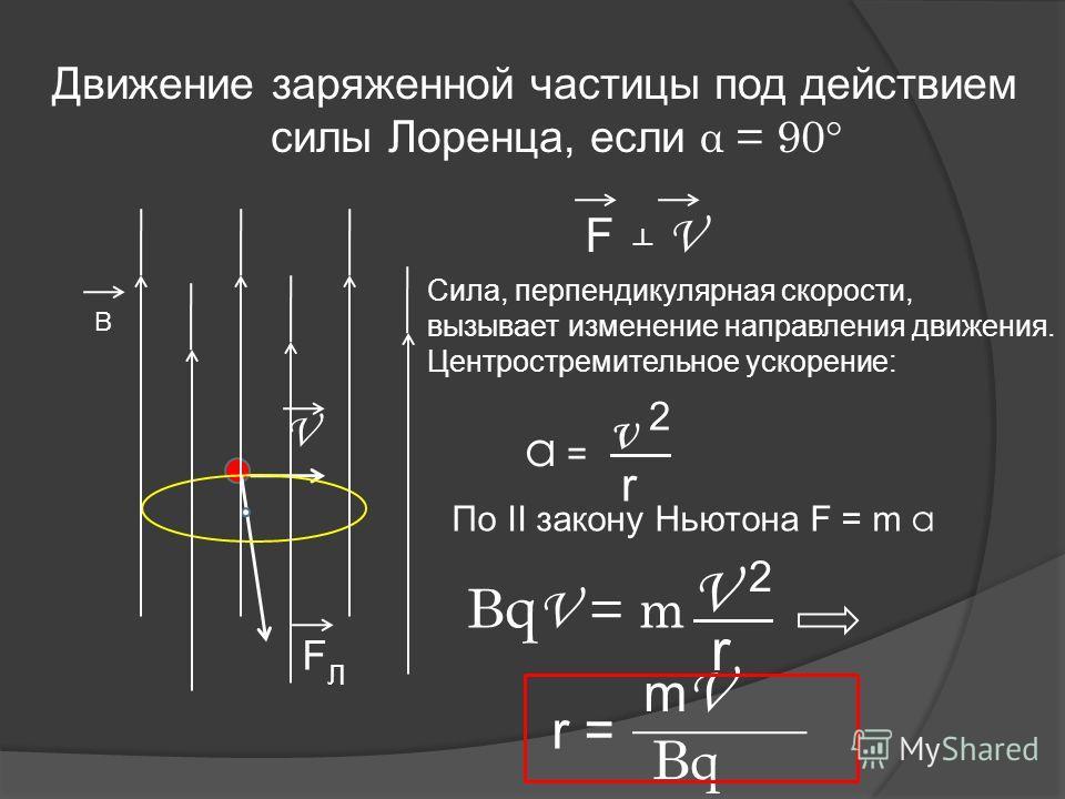 Движение заряженной частицы под действием силы Лоренца, если α = 90° V FЛFЛ F V По II закону Ньютона F = m a В q V = m V 2 r В mVmV BqBq Сила, перпендикулярная скорости, вызывает изменение направления движения. Центростремительное ускорение: a = r =