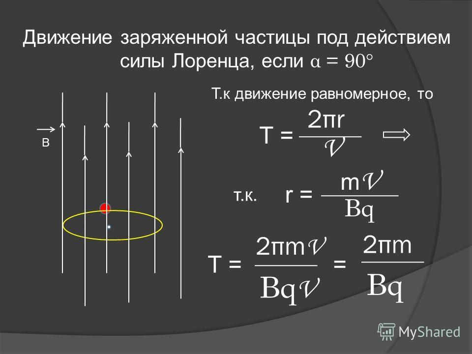 Движение заряженной частицы под действием силы Лоренца, если α = 90° В T = 2πr2πr V Т.к движение равномерное, то T = 2πmV2πmV BqVBqV mVmV BqBq r = т.к. = 2πm2πm BqBq