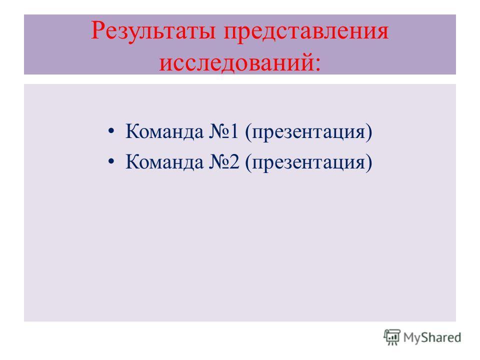Результаты представления исследований: Команда 1 (презентация) Команда 2 (презентация)
