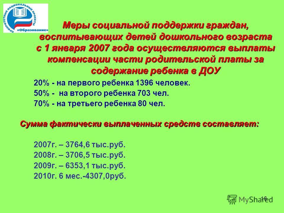 16 Меры социальной поддержки граждан, воспитывающих детей дошкольного возраста с 1 января 2007 года осуществляются выплаты компенсации части родительской платы за содержание ребенка в ДОУ 20% - на первого ребенка 1396 человек. 50% - на второго ребенк