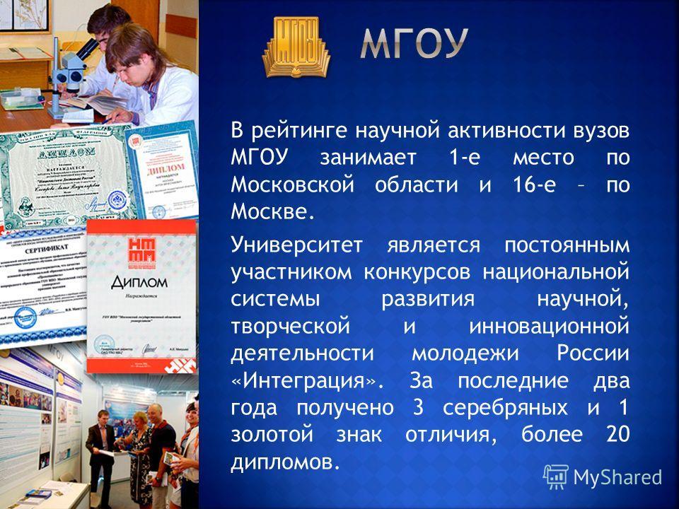В рейтинге научной активности вузов МГОУ занимает 1-е место по Московской области и 16-е – по Москве. Университет является постоянным участником конкурсов национальной системы развития научной, творческой и инновационной деятельности молодежи России