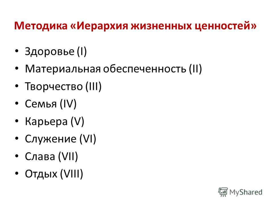 Методика «Иерархия жизненных ценностей» Здоровье (I) Материальная обеспеченность (II) Творчество (III) Семья (IV) Карьера (V) Служение (VI) Слава (VII) Отдых (VIII)