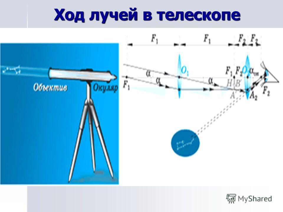 Ход лучей в телескопе
