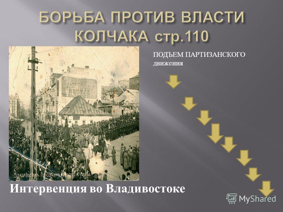 Интервенция во Владивостоке ПОДЪЕМ ПАРТИЗАНСКОГО движения