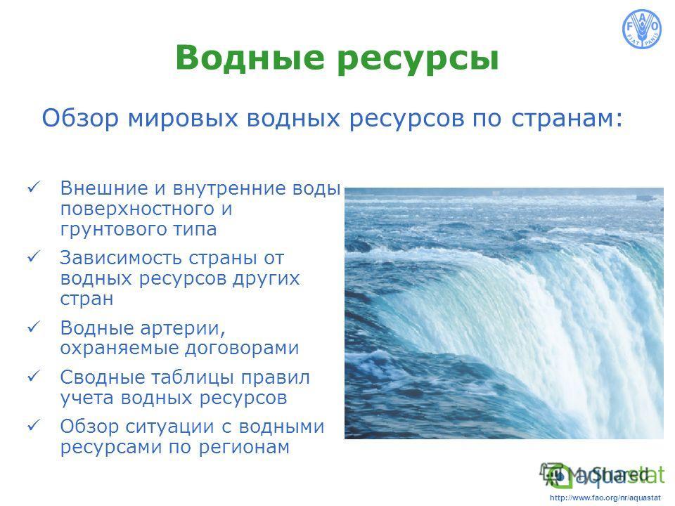 http://www.fao.org/nr/aquastat Водные ресурсы Внешние и внутренние воды поверхностного и грунтового типа Зависимость страны от водных ресурсов других стран Водные артерии, охраняемые договорами Сводные таблицы правил учета водных ресурсов Обзор ситуа