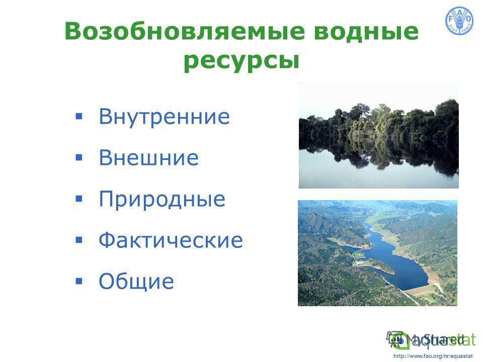 http://www.fao.org/nr/aquastat Возобновляемые водные ресурсы Внутренние Внешние Природные Фактические Общие