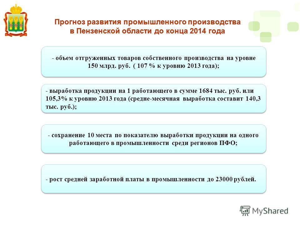 Прогноз развития промышленного производства в Пензенской области до конца 2014 года Прогноз развития промышленного производства в Пензенской области до конца 2014 года - сохранение 10 места по показателю выработки продукции на одного работающего в пр
