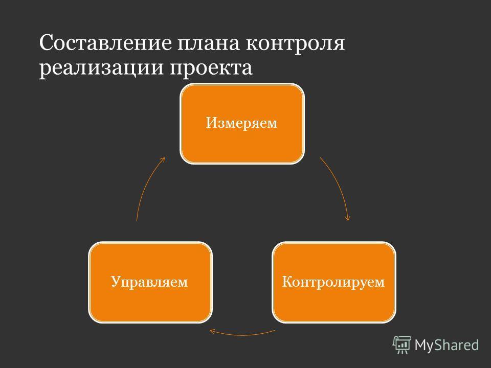 Составление плана контроля реализации проекта Измеряем Контролируем Управляем
