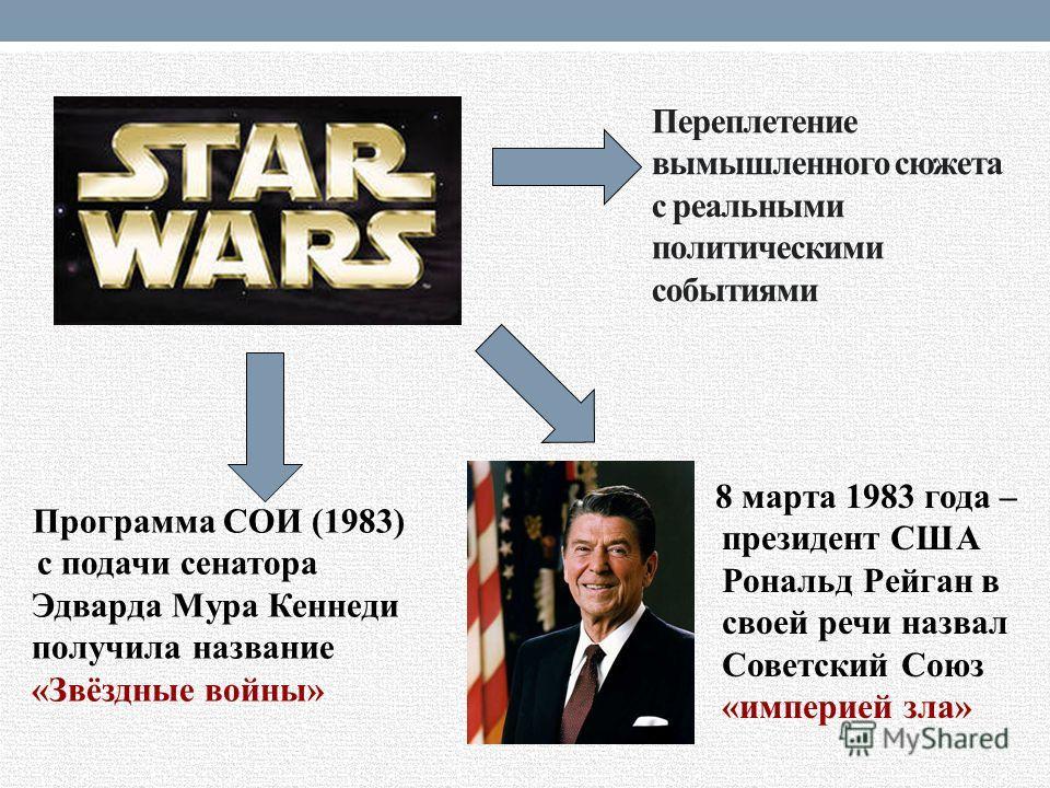 Переплетение вымышленного сюжета с реальными политическими событиями Программа СОИ (1983) с подачи сенатора Эдварда Мура Кеннеди получила название «Звёздные войны» 8 марта 1983 года – президент США Рональд Рейган в своей речи назвал Советский Союз «и