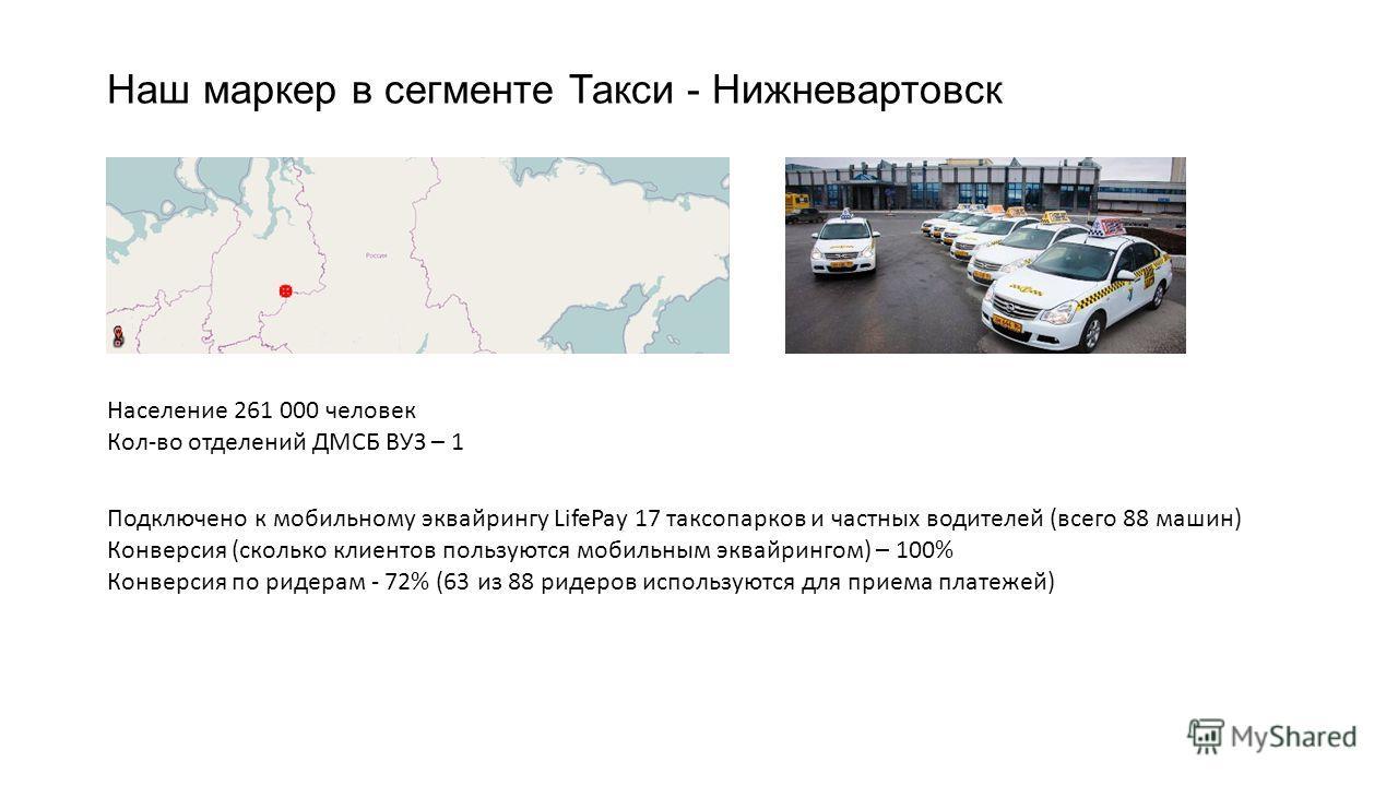 Наш маркер в сегменте Такси - Нижневартовск Население 261 000 человек Кол-во отделений ДМСБ ВУЗ – 1 Подключено к мобильному эквайрингу LifePay 17 таксопарков и частных водителей (всего 88 машин) Конверсия (сколько клиентов пользуются мобильным эквайр