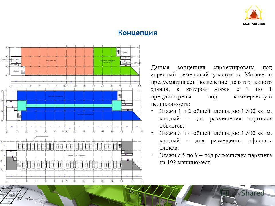 Концепция Данная концепция спроектирована под адресный земельный участок в Москве и предусматривает возведение девятиэтажного здания, в котором этажи с 1 по 4 предусмотрены под коммерческую недвижимость: Этажи 1 и 2 общей площадью 1 300 кв. м. каждый