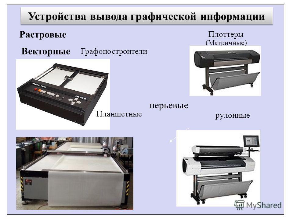 Векторные Графопостроители Устройства вывода графической информации Растровые (Матричные) Плоттеры рулонные Планшетные перьевые