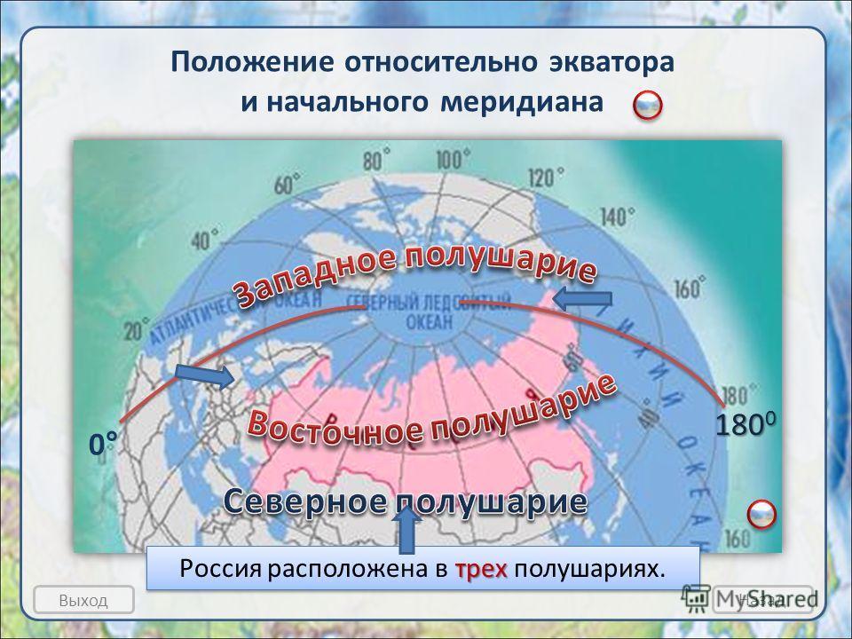 180 0 Положение относительно экватора и начального меридиана трех Россия расположена в трех полушариях. Назад Выход 0°