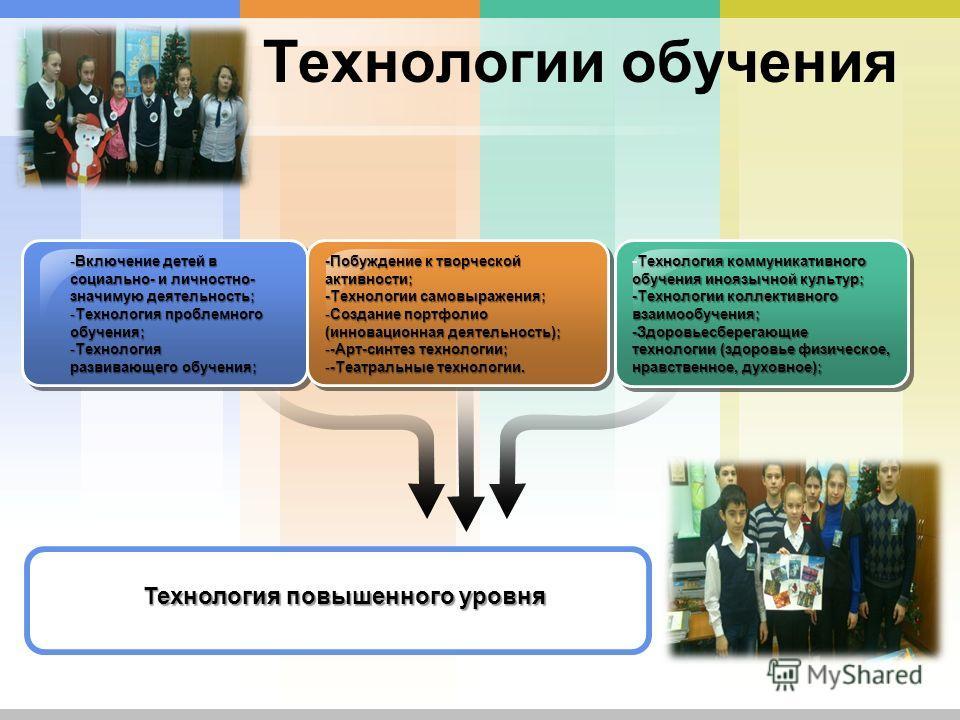 Технологии обучения -Включение детей в социально- и личностно- значимую деятельность; -Технология проблемного обучения; -Технология развивающего обучения; -Побуждение к творческой активности; -Технологии самовыражения; -Создание портфолио (инновацион