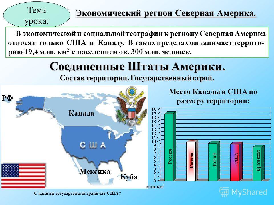 Экономический регион Северная Америка. Тема урока: Канада Мексика Куба РФ Место Канады и США по размеру территории: млн.км 2 В экономической и социальной географии к региону Северная Америка относят только США и Канаду. В таких пределах он занимает т