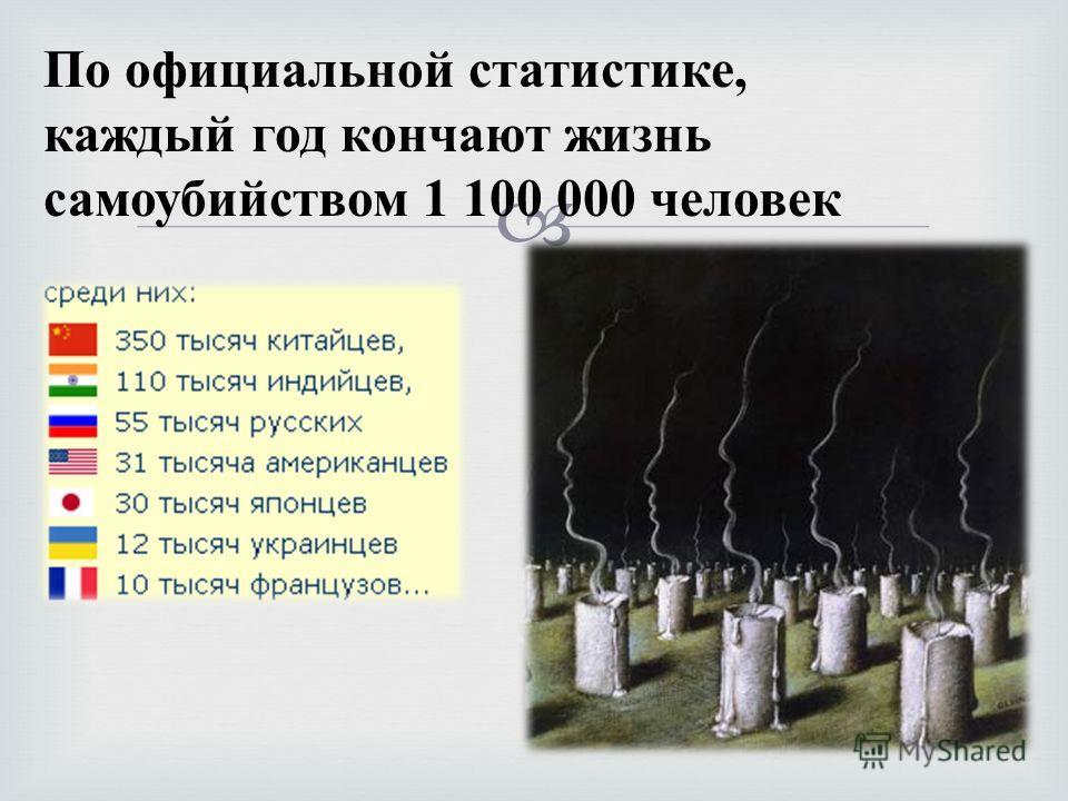 По официальной статистике, каждый год кончают жизнь самоубийством 1 100 000 человек