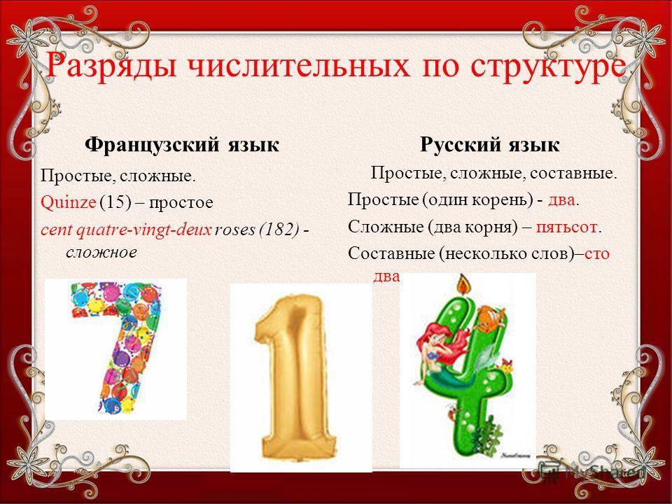 Разряды числительных по структуре Французский язык Простые, сложные. Quinze (15) – простое cent quatre-vingt-deux roses (182) - сложное Русский язык Простые, сложные, составные. Простые (один корень) - два. Сложные (два корня) – пятьсот. Составные (н