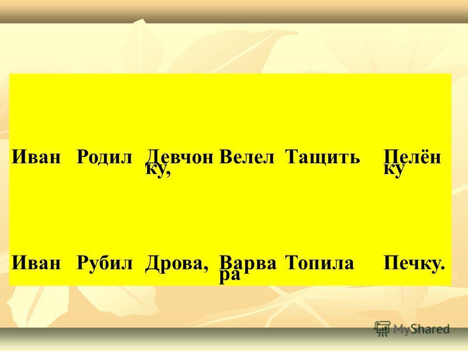Иван Родил Девчон ку, Велел Тащить Пелён ку Иван РубилДрова,Варва ра Топила Печку.