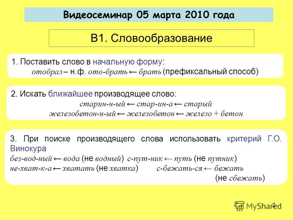 Видеосеминар 05 марта 2010 года В1. Словообразование 1. Поставить слово в начальную форму: отобрал – н.ф. ото-брать брать (префиксальный способ) 2. Искать ближайшее производящее слово: старин-н-ый стар-ин-а старый железобетон-н-ый железобетон железо