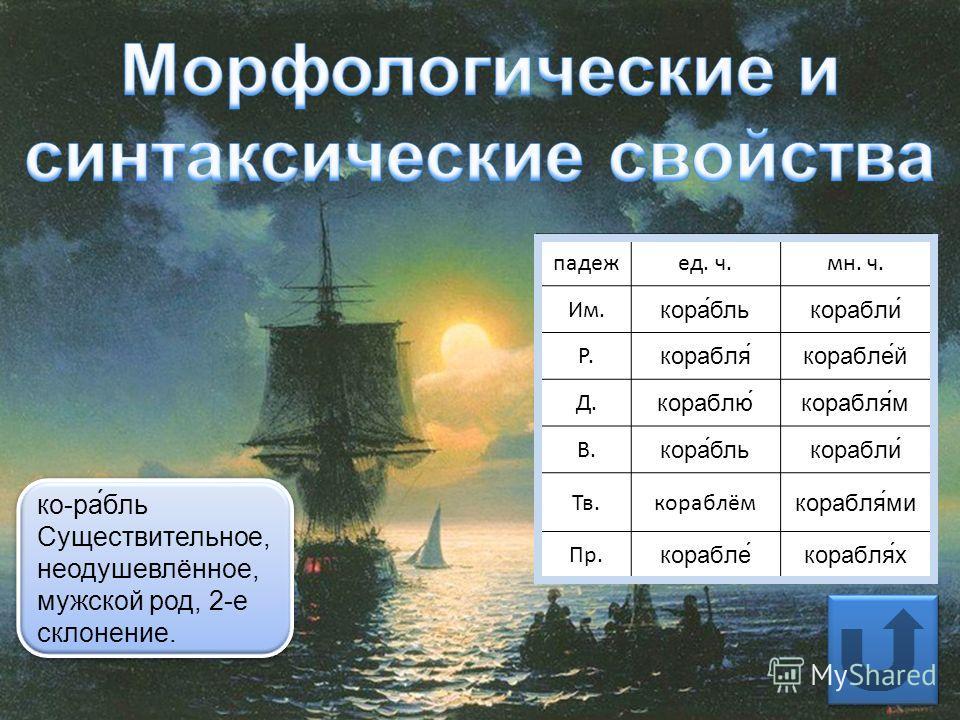 ко-ра́бль Существительное, неодушевлённое, мужской род, 2-е склонение. ко-ра́бль Существительное, неодушевлённое, мужской род, 2-е склонение. падежед. ч.мн. ч. Им.кора́блькорабли́ Р.корабля́корабле́й Д.кораблю́корабля́м В.кора́блькорабли́ Тв.кораблём