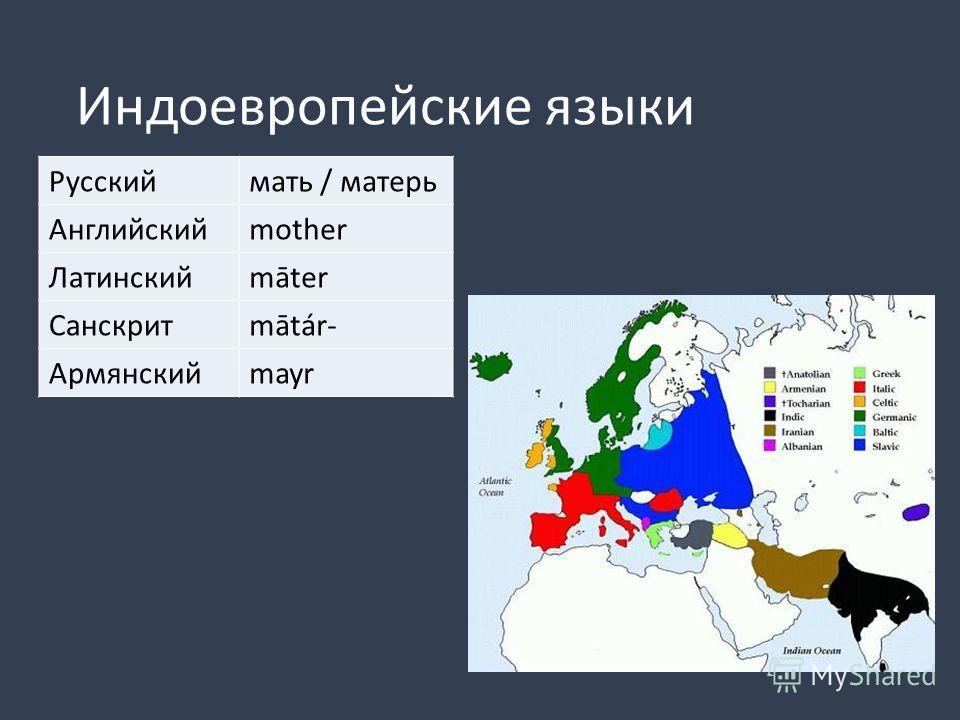 Индоевропейские языки Русскиймать / матерь Английскийmother Латинскийmāter Санскритmātár- Армянскийmayr
