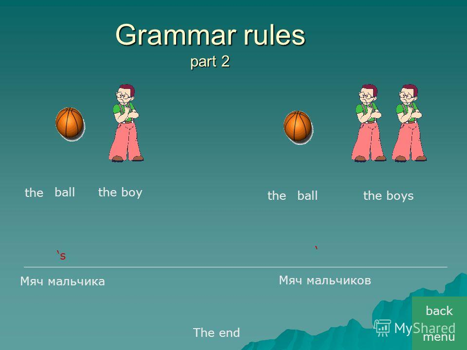 Grammar rules part 2 the the boy the boys s ball Мяч мальчика Мяч мальчиков back menu The end