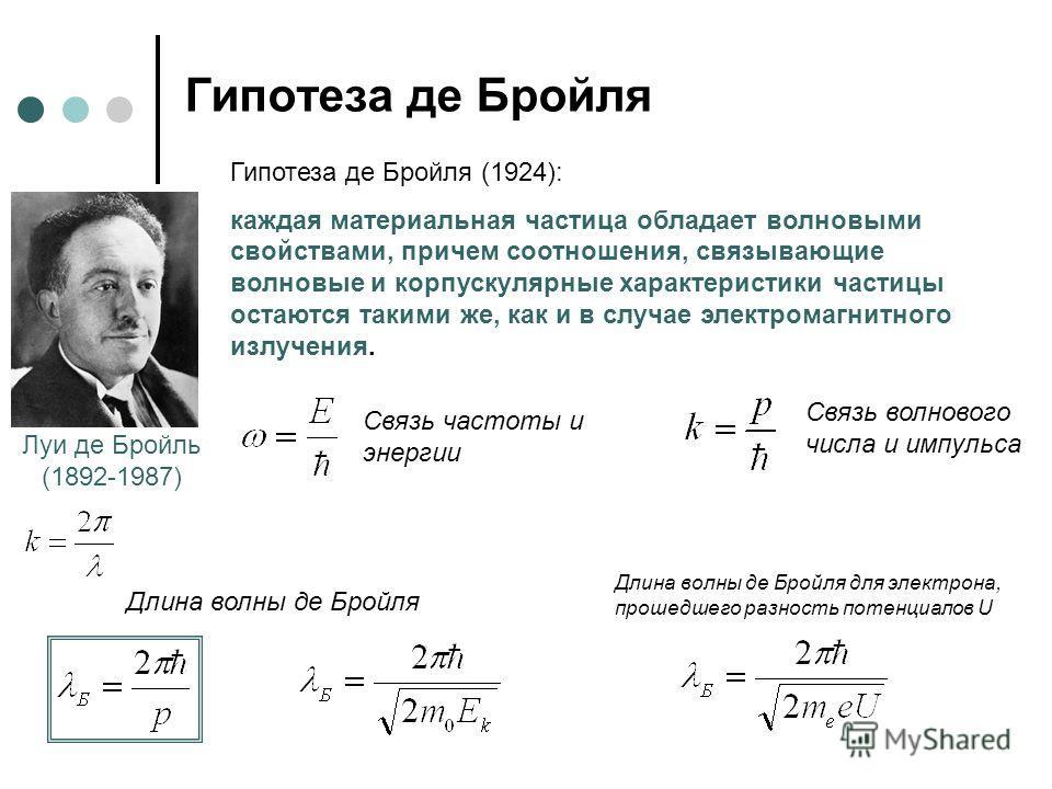 Гипотеза де Бройля Луи де Бройль (1892-1987) Гипотеза де Бройля (1924): каждая материальная частица обладает волновыми свойствами, причем соотношения, связывающие волновые и корпускулярные характеристики частицы остаются такими же, как и в случае эле