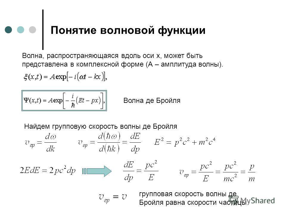 Понятие волновой функции Волна, распространяющаяся вдоль оси х, может быть представлена в комплексной форме (А – амплитуда волны). Волна де Бройля Найдем групповую скорость волны де Бройля групповая скорость волны де Бройля равна скорости частицы