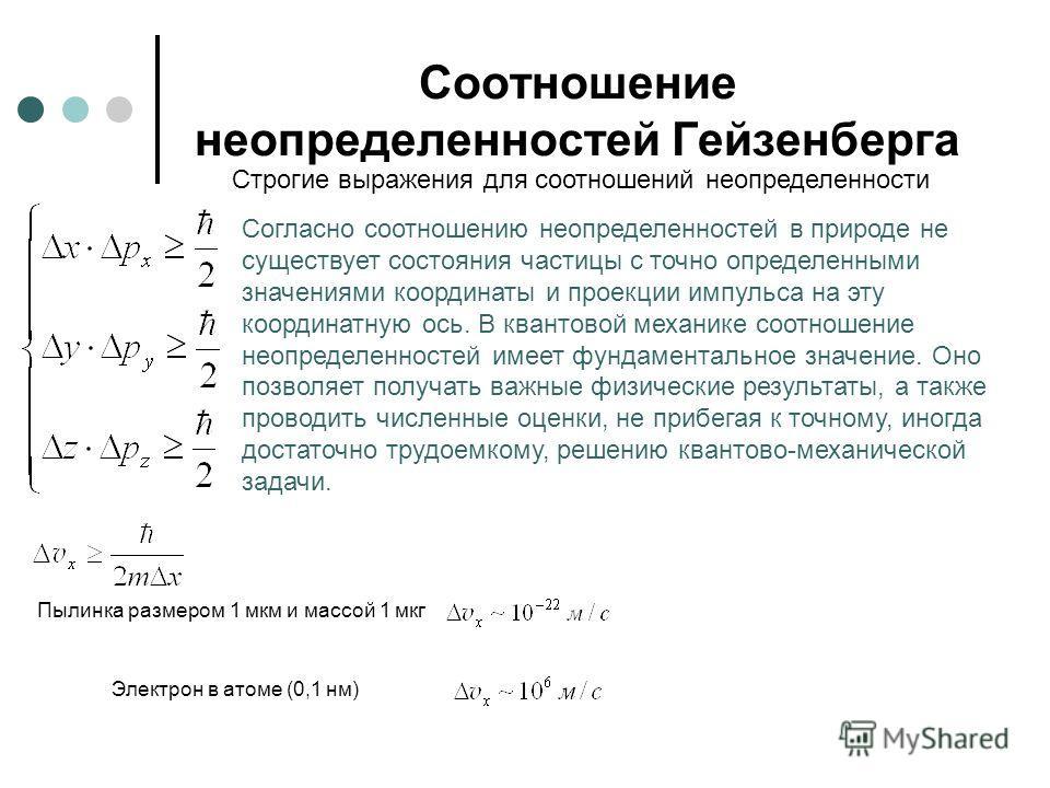 Соотношение неопределенностей Гейзенберга Строгие выражения для соотношений неопределенности Согласно соотношению неопределенностей в природе не существует состояния частицы с точно определенными значениями координаты и проекции импульса на эту коорд