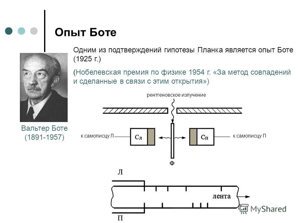 Опыт Боте Вальтер Боте (1891-1957) Одним из подтверждений гипотезы Планка является опыт Боте (1925 г.) (Нобелевская премия по физике 1954 г. «За метод совпадений и сделанные в связи с этим открытия») рентгеновское излучение к самописцу П к самописцу