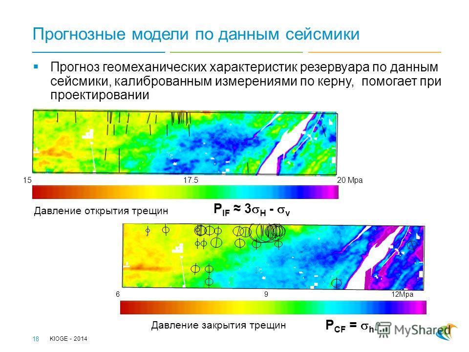 Прогнозные модели по данным сейсмики 15 17.5 20 Mpa P IF 3 H - v Давление открытия трещин 6 9 12Mpa P CF = h Давление закрытия трещин Прогноз геомеханических характеристик резервуара по данным сейсмики, калиброванным измерениями по керну, помогает пр