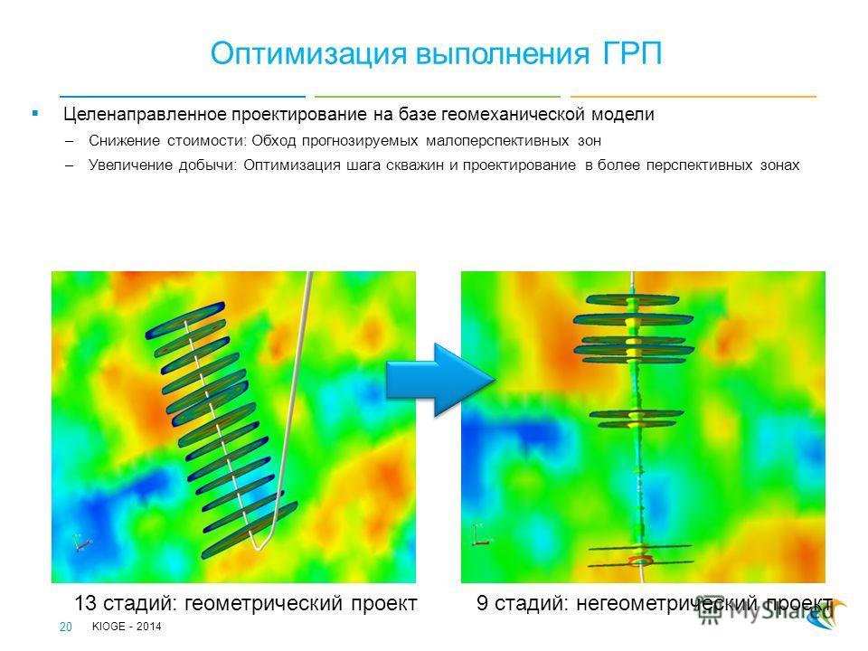Оптимизация выполнения ГРП Целенаправленное проектирование на базе геомеханической модели –Снижение стоимости: Обход прогнозируемых малоперспективных зон –Увеличение добычи: Оптимизация шага скважин и проектирование в более перспективных зонах 13 ста