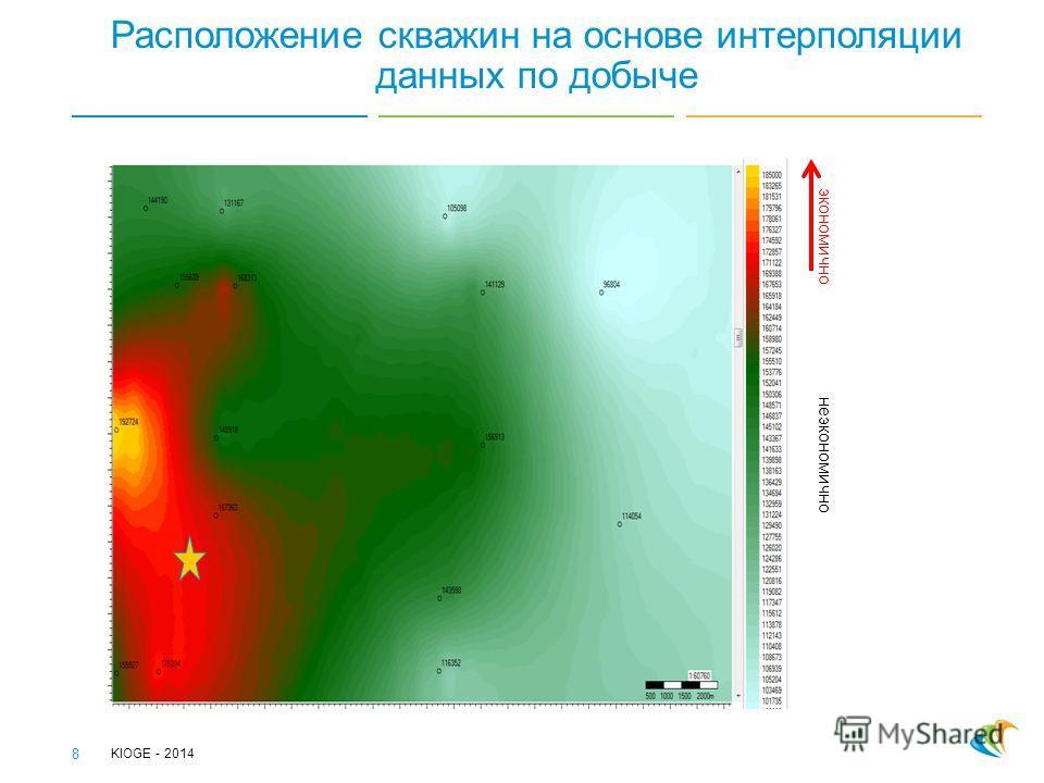 Расположение скважин на основе интерполяции данных по добыче экономично неэкономично KIOGE - 2014 8