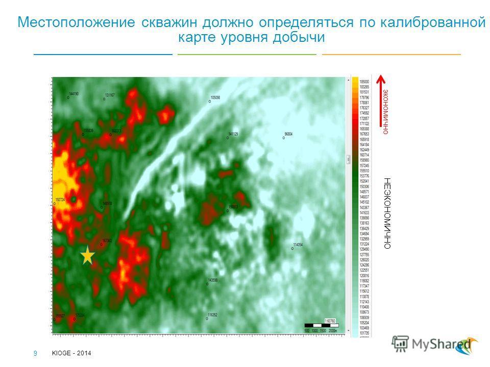 экономично НЕЭКОНОМИЧНО Местоположение скважин должно определяться по калиброванной карте уровня добычи KIOGE - 2014 9