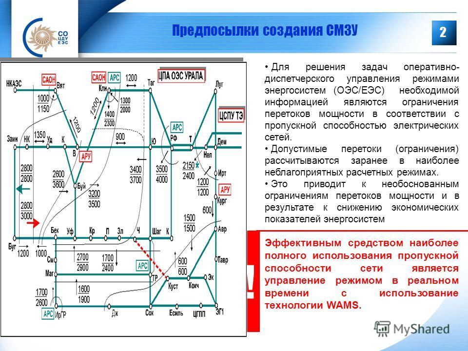 2 Предпосылки создания СМЗУ Для решения задач оперативно- диспетчерского управления режимами энергосистем (ОЭС/ЕЭС) необходимой информацией являются ограничения перетоков мощности в соответствии с пропускной способностью электрических сетей. Допустим