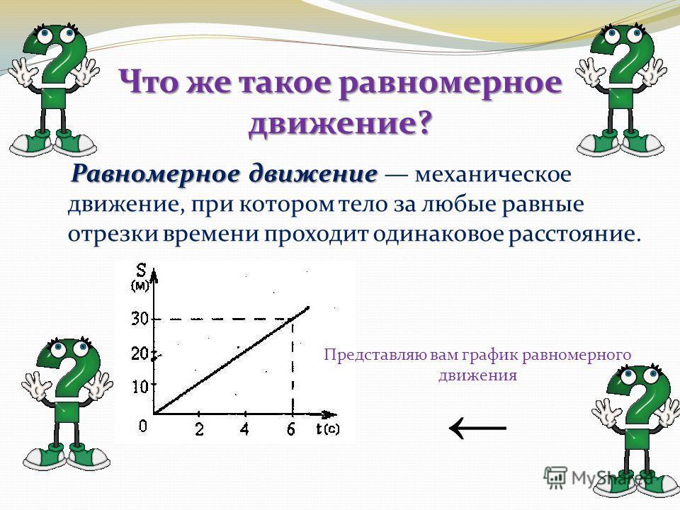 Равномерное движение Равномерное движение механическое движение, при котором тело за любые равные отрезки времени проходит одинаковое расстояние. Что же такое равномерное движение? Представляю вам график равномерного движения