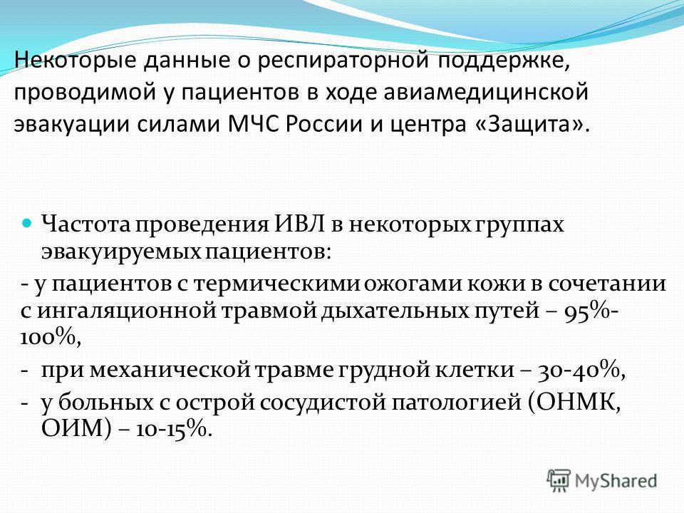 Некоторые данные о респираторной поддержке, проводимой у пациентов в ходе авиамедицинской эвакуации силами МЧС России и центра «Защита». Частота проведения ИВЛ в некоторых группах эвакуируемых пациентов: - у пациентов с термическими ожогами кожи в со