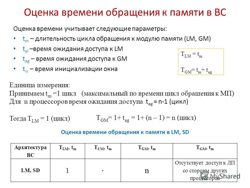 Оценка времени обращения к памяти в ВС Оценка времени учитывает следующие параметры: t m – длительность цикла обращения к модулю памяти (LM, GM) t al –время ожидания доступа к LM t ag – время ожидания доступа к GM t w – время инициализации окна T LM